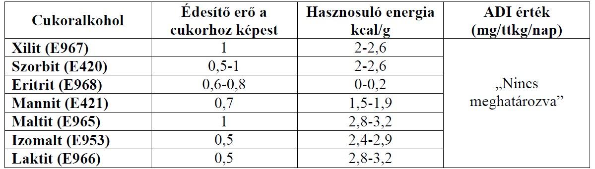 táblázat_2