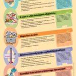 5 kulcs a biztonságosabb élelmiszerhez